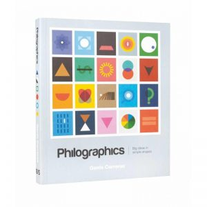 Bis-Philographics-nl
